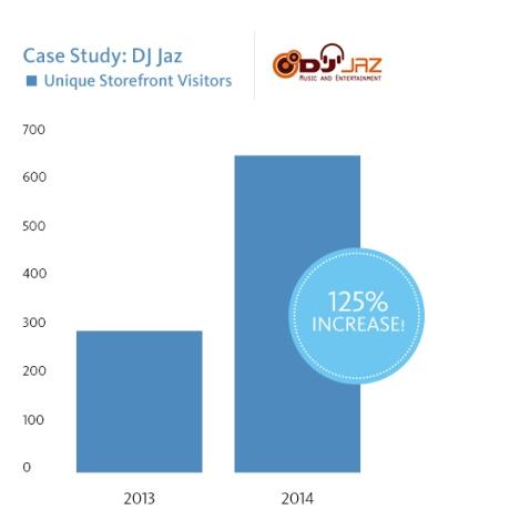 CaseStudy_DJJaz