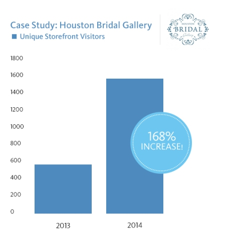 CaseStudy_HoustonBridal